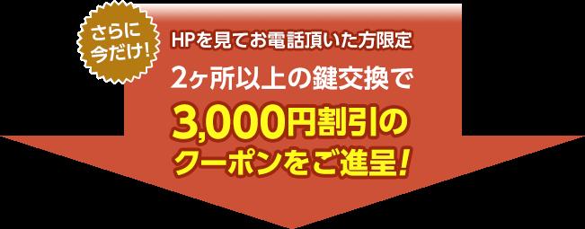 さらに今だけ、2箇所以上の鍵交換で3,000円割引のクーポンを御進呈します。ホームページを見てお電話頂いた方限定です。