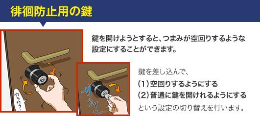 徘徊防止用の鍵。鍵を開けようとすると、つまみが空回りするような設定にすることができます。